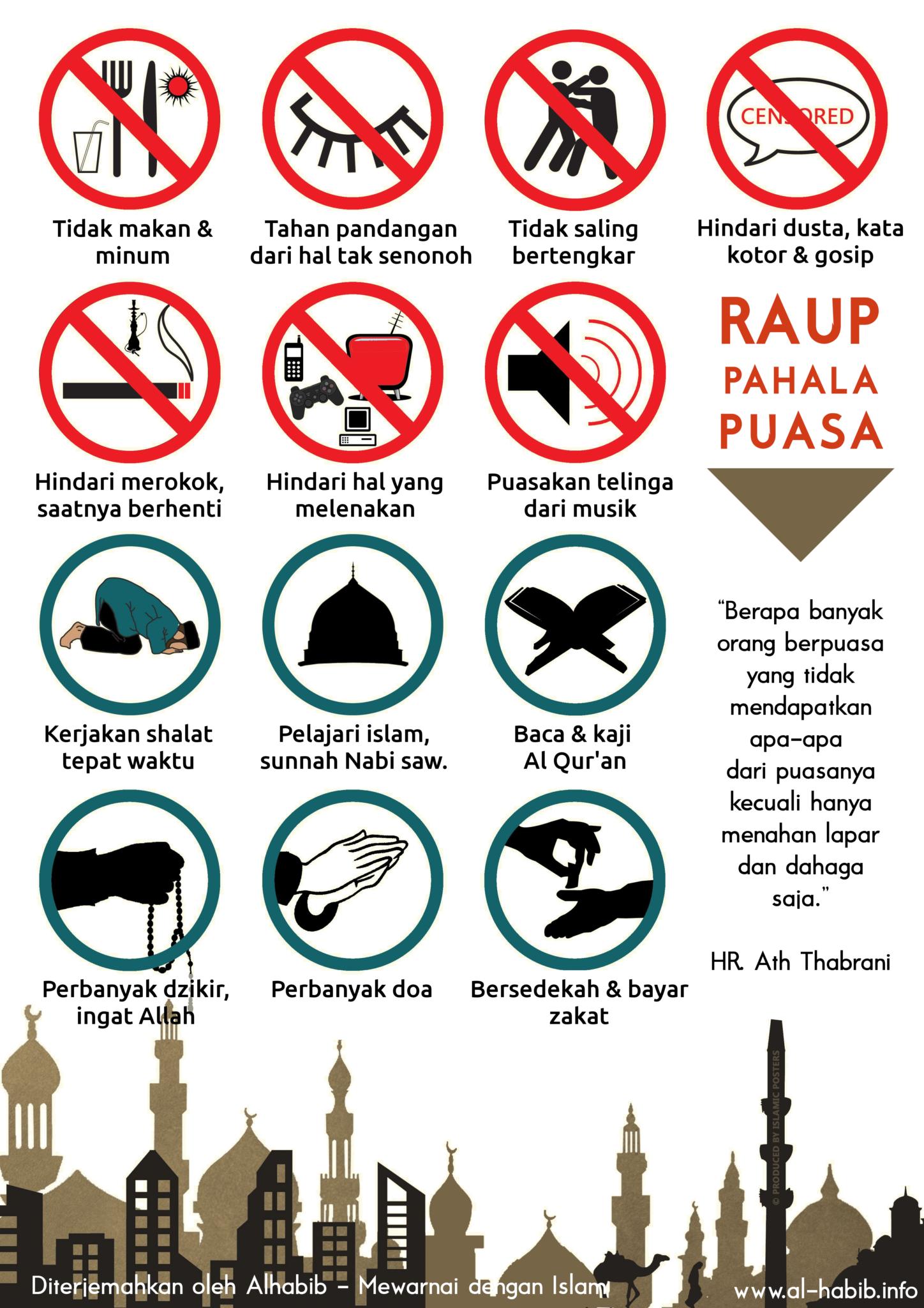 Gambar Rambu Rambu Puasa Ramadhan – Blog Alhabib