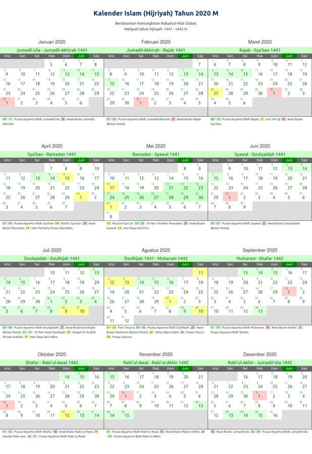 Kalender islam (hijriyah) tahun 2020 M