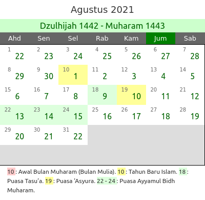 Kalender Islam 2021 Bulan Agustus meliputi bulan Dzulhijjah 1442 H dan bulan Muharram 1443 H.